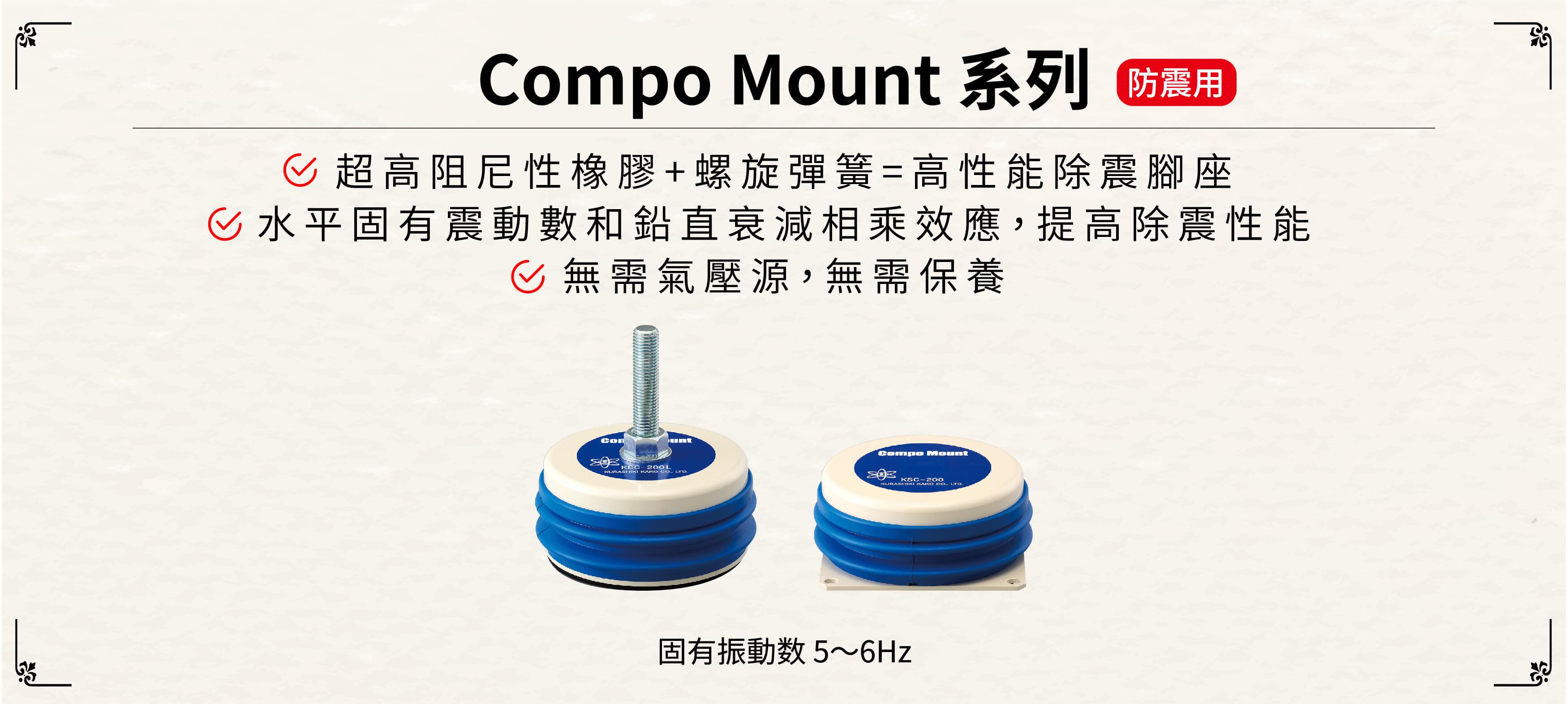 倉敷化工 Compo Mount防震用腳座 產品特色