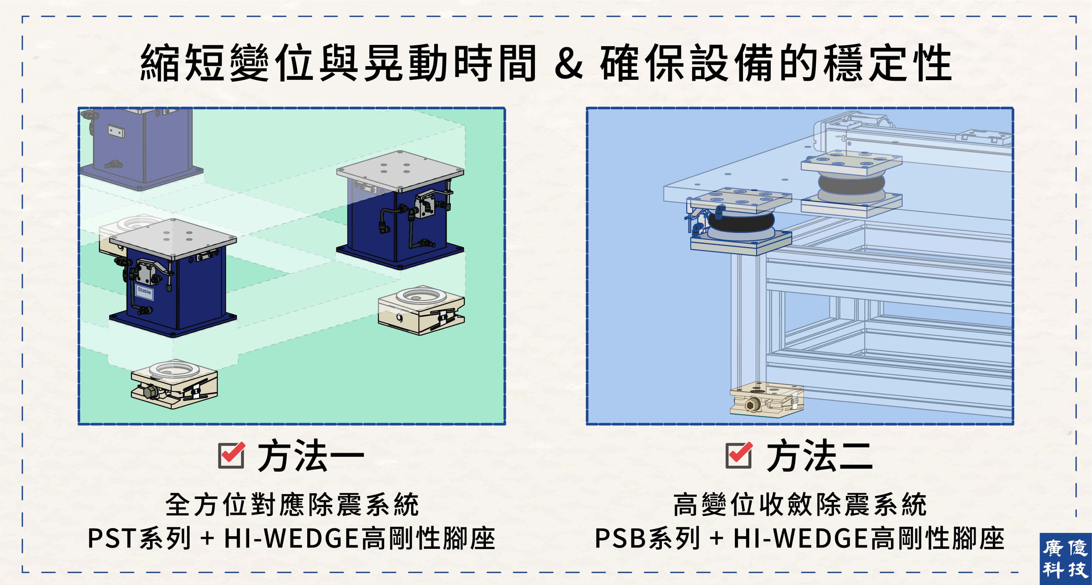 倉敷化工除震系統整合剛性腳座-應用例