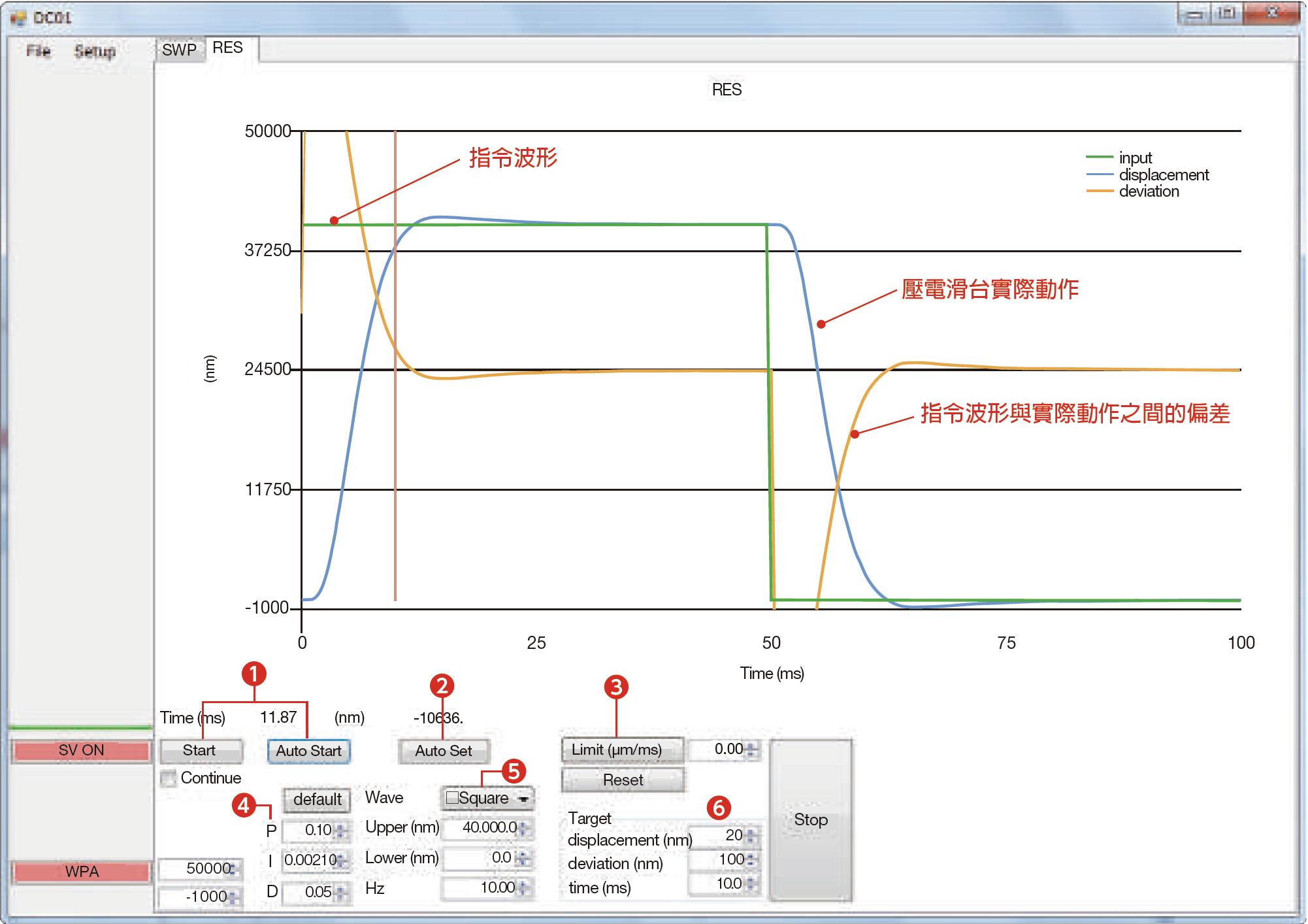 THK PRECISION的壓電滑台控制器NCS8000