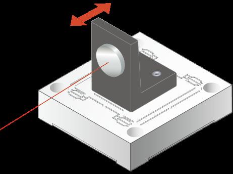THK PRECISION標準直動滑台應用:干涉儀的鏡面微調