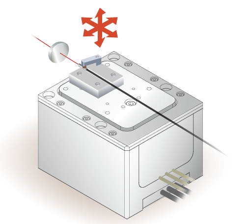 THK PRECISION標準直動滑台應用:光纖的光軸調整