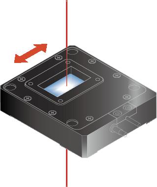 THK PRECISION中空式直動滑台應用:光透元件的耦合調整