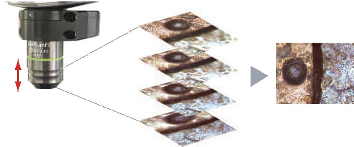 THK PRECISION對物鏡調焦專用滑台應用:共軛焦顯微鏡