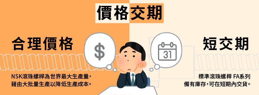 日本精工NSK 短交期
