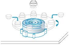 DD馬達應用於零件自動組裝設備