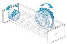 DD馬達應用於感測器檢測設備