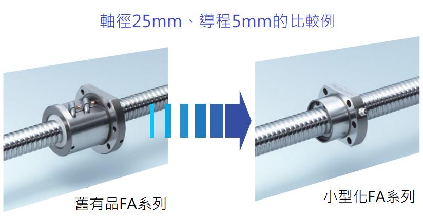 NSK FA系列 軸徑25mm、導程5mm比較例
