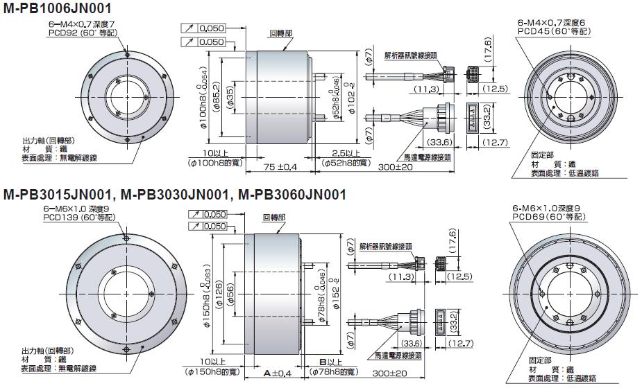 NSK 超大扭矩伺服馬達 PB系列 馬達尺寸圖