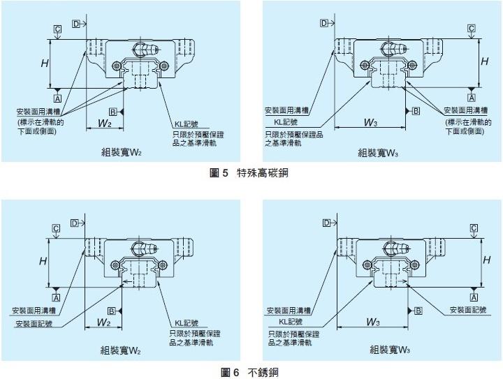 線性滑軌 NS系列 組裝尺寸 _ NSK