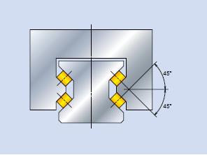 線性滑軌 RA系列 最佳設計 _ NSK