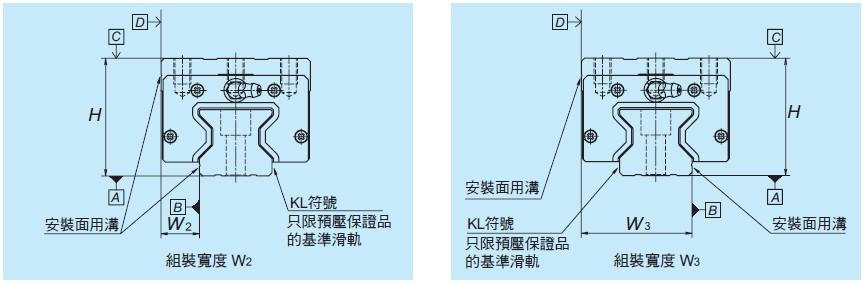 線性滑軌 RA系列 組裝尺寸 _ NSK