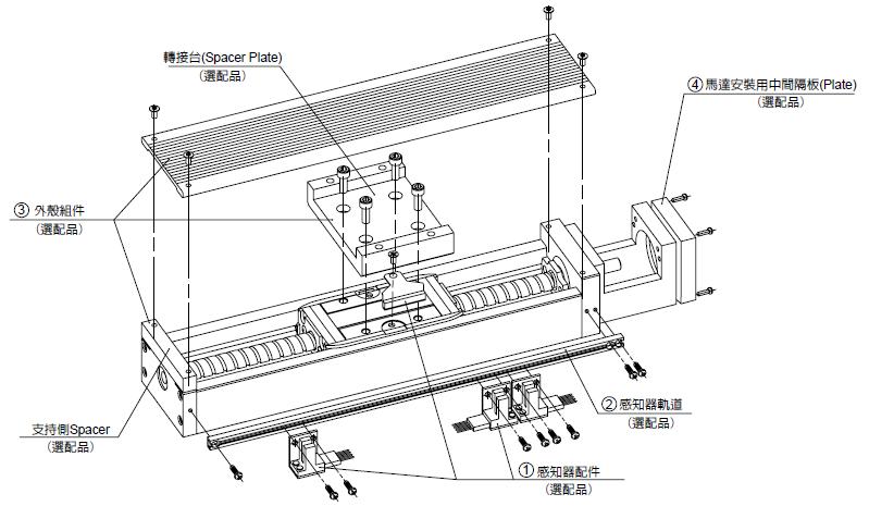 NSK 定位軸承滑台 MCH系列 本體組裝圖