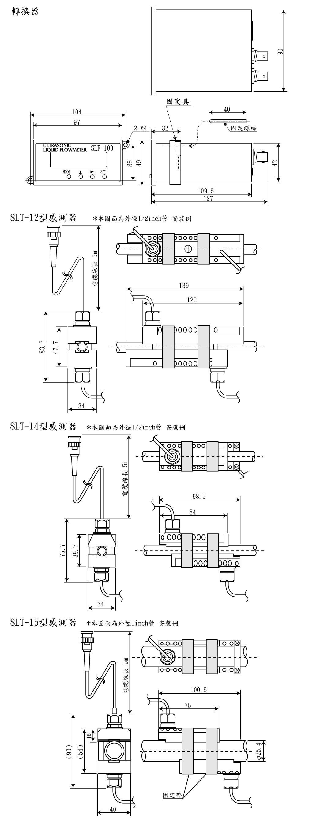 SONIC CORPORATION_ 超音波液體微流量計_ 產品介紹SLF-100 平面尺寸圖