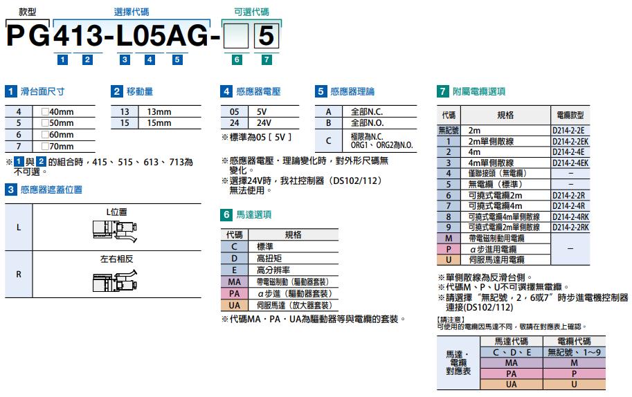駿河精機 SURUGA SEIKI 自動直動滑台 PG413