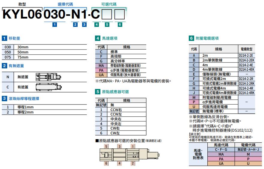 駿河精機 SURUGA SEIKI 自動直動滑台 KYL06